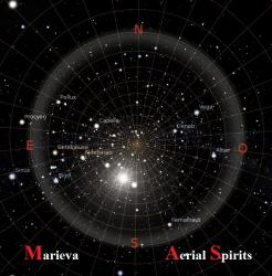 Aerial Spirits